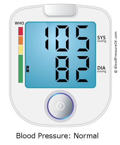 Blood Pressure 105 over 82 on the blood pressure monitor