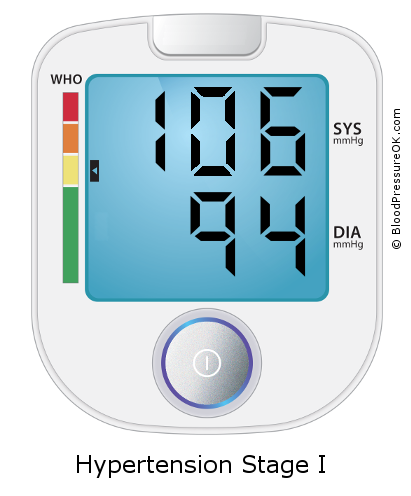 Blood Pressure 106 over 94 on the blood pressure monitor