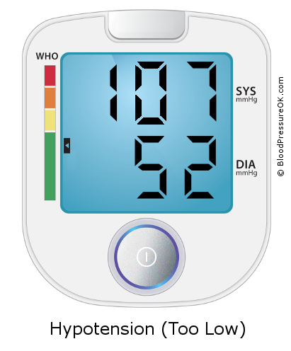 Blood Pressure 107 over 52 on the blood pressure monitor