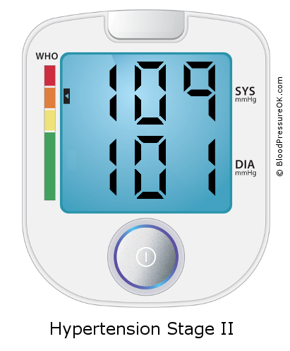 Blood Pressure 109 over 101 on the blood pressure monitor