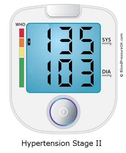 Blood Pressure 135 over 103 on the blood pressure monitor