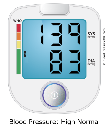 Blood Pressure 139 over 83 on the blood pressure monitor