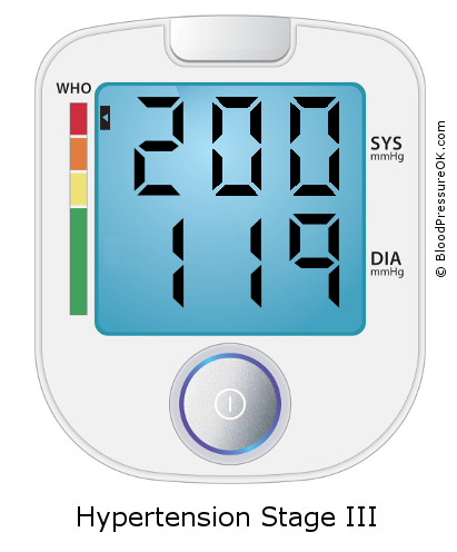 Blood Pressure 200 over 119 on the blood pressure monitor