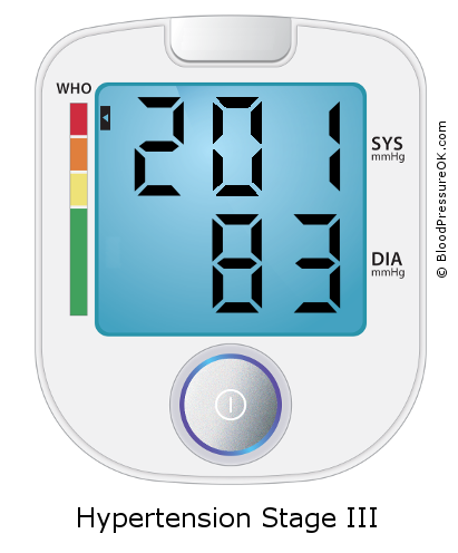 Blood Pressure 201 over 83 on the blood pressure monitor