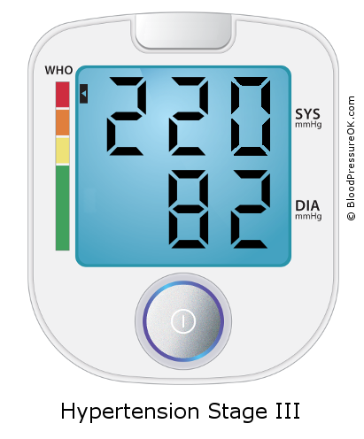 Blood Pressure 220 over 82 on the blood pressure monitor