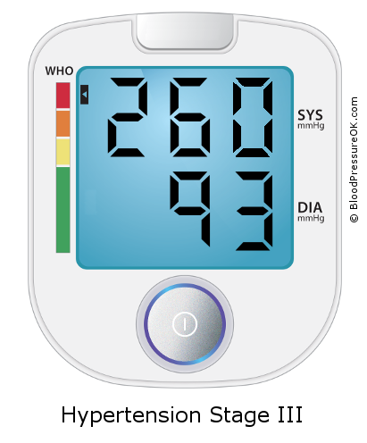 Blood Pressure 260 over 93 on the blood pressure monitor