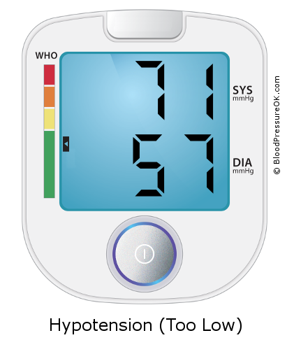 Blood Pressure 71 over 57 on the blood pressure monitor