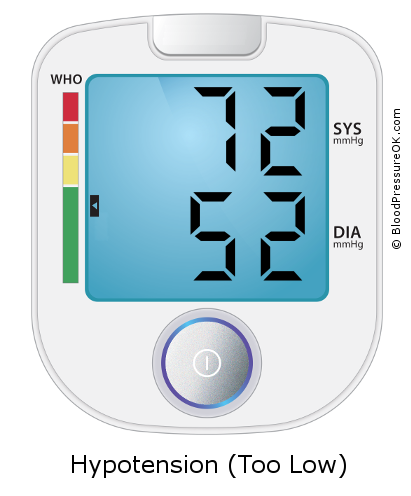 Blood Pressure 72 over 52 on the blood pressure monitor