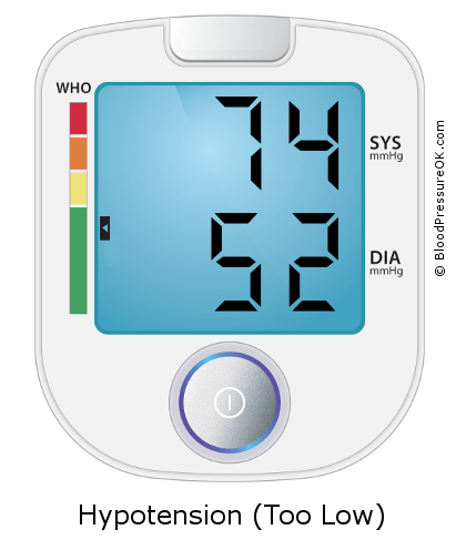 Blood Pressure 74 over 52 on the blood pressure monitor