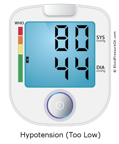 Blood Pressure 80 over 44 on the blood pressure monitor