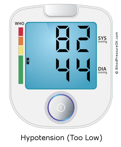 Blood Pressure 82 over 44 on the blood pressure monitor