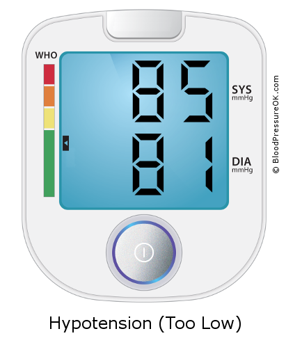 Blood Pressure 85 over 81 on the blood pressure monitor