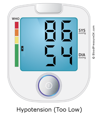 Blood Pressure 86 over 54 on the blood pressure monitor