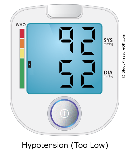 Blood Pressure 92 over 52 on the blood pressure monitor
