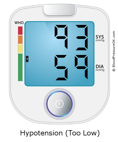 Blood Pressure 93 over 59 on the blood pressure monitor