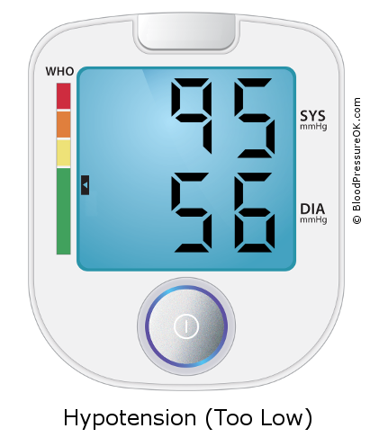 Blood Pressure 95 over 56 on the blood pressure monitor