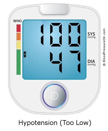 Blood Pressure 100 over 47 on the blood pressure monitor
