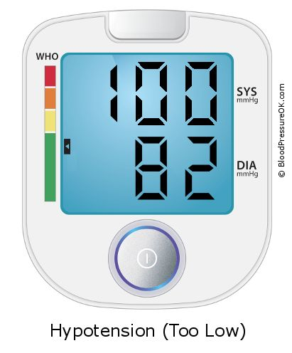 Blood Pressure 100 over 82 on the blood pressure monitor