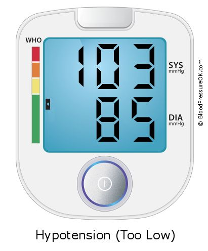 Blood Pressure 103 over 85 on the blood pressure monitor