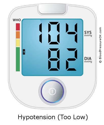 Blood Pressure 104 over 82 on the blood pressure monitor