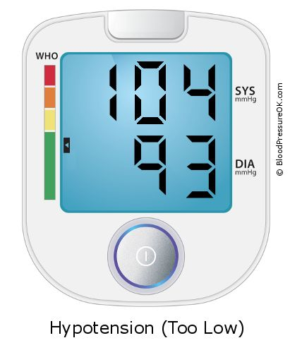 Blood Pressure 104 over 93 on the blood pressure monitor