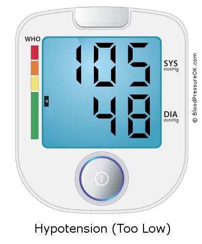 Blood Pressure 105 over 48 on the blood pressure monitor