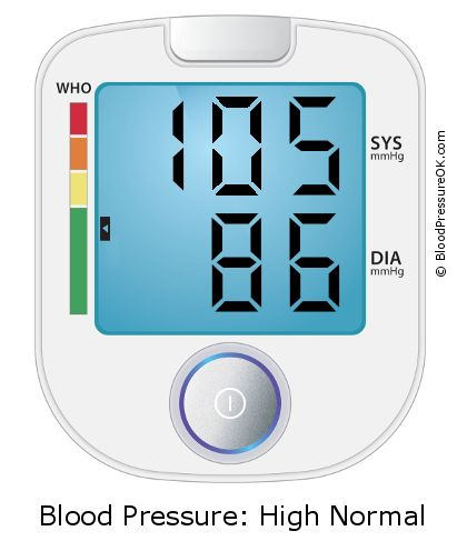 Blood Pressure 105 over 86 on the blood pressure monitor