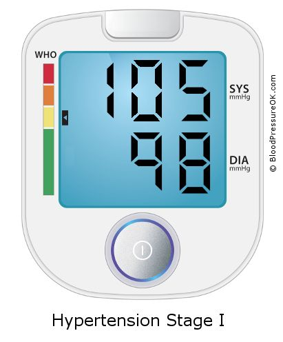 Blood Pressure 105 over 98 on the blood pressure monitor