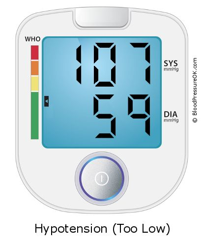 Blood Pressure 107 over 59 on the blood pressure monitor