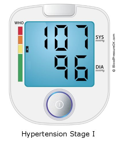 Blood Pressure 107 over 96 on the blood pressure monitor