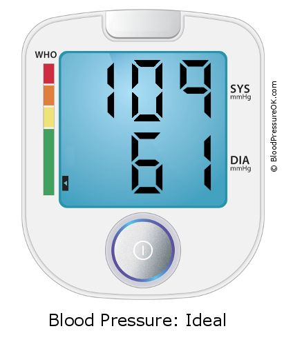 Blood Pressure 109 over 61 on the blood pressure monitor