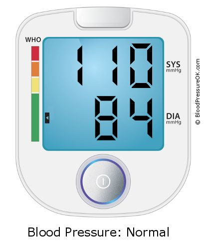 Blood Pressure 110 over 84 on the blood pressure monitor