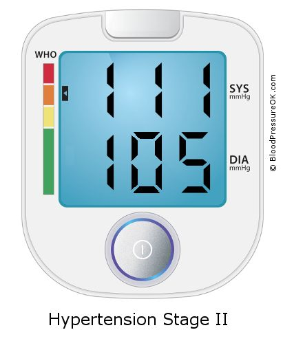 Blood Pressure 111 over 105 on the blood pressure monitor