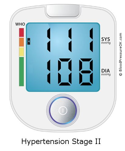 Blood Pressure 111 over 108 on the blood pressure monitor