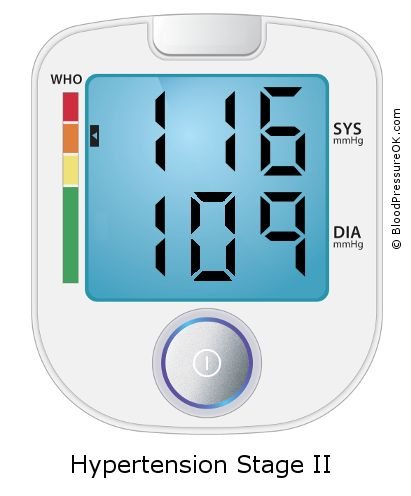 Blood Pressure 116 over 109 on the blood pressure monitor