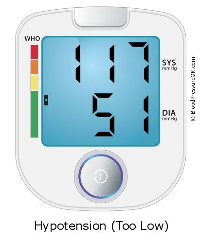Blood Pressure 117 over 51 on the blood pressure monitor