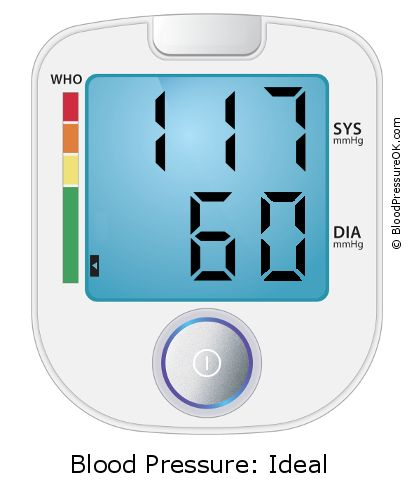 Blood Pressure 117 over 60 on the blood pressure monitor