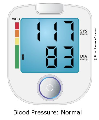 Blood Pressure 117 over 83 on the blood pressure monitor