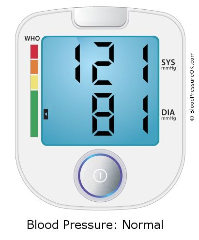 Blood Pressure 121 over 81 on the blood pressure monitor