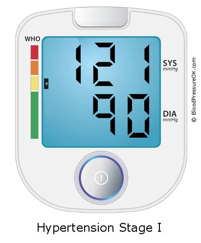Blood Pressure 121 over 90 on the blood pressure monitor