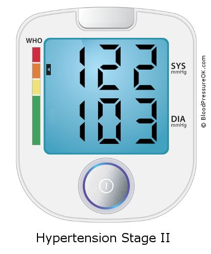Blood Pressure 122 over 103 on the blood pressure monitor
