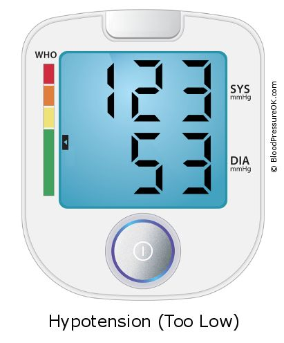 Blood Pressure 123 over 53 on the blood pressure monitor