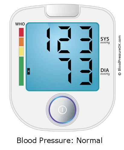Blood Pressure 123 over 73 on the blood pressure monitor