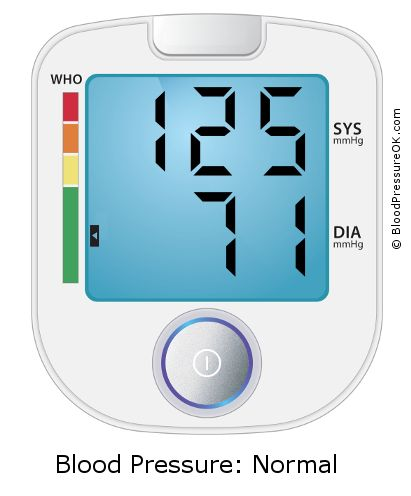 Blood Pressure 125 over 71 on the blood pressure monitor