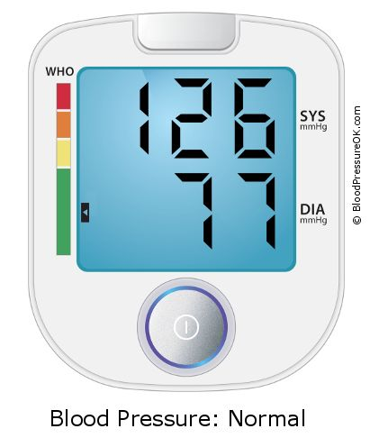Blood Pressure 126 over 77 on the blood pressure monitor
