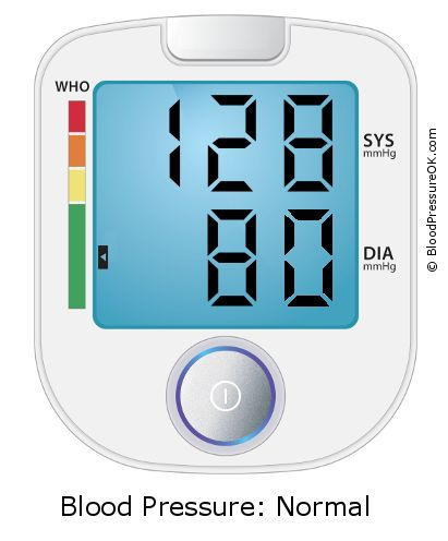 Blood Pressure 128 over 80 on the blood pressure monitor