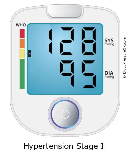 Blood Pressure 128 over 95 on the blood pressure monitor
