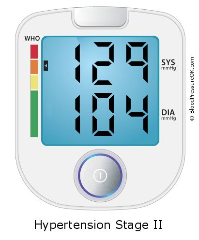 Blood Pressure 129 over 104 on the blood pressure monitor