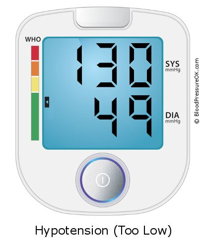 Blood Pressure 130 over 49 on the blood pressure monitor