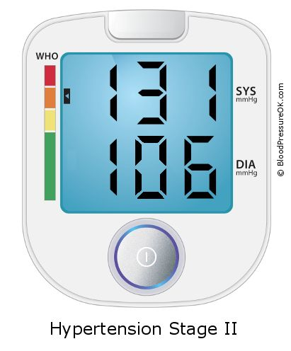 Blood Pressure 131 over 106 on the blood pressure monitor